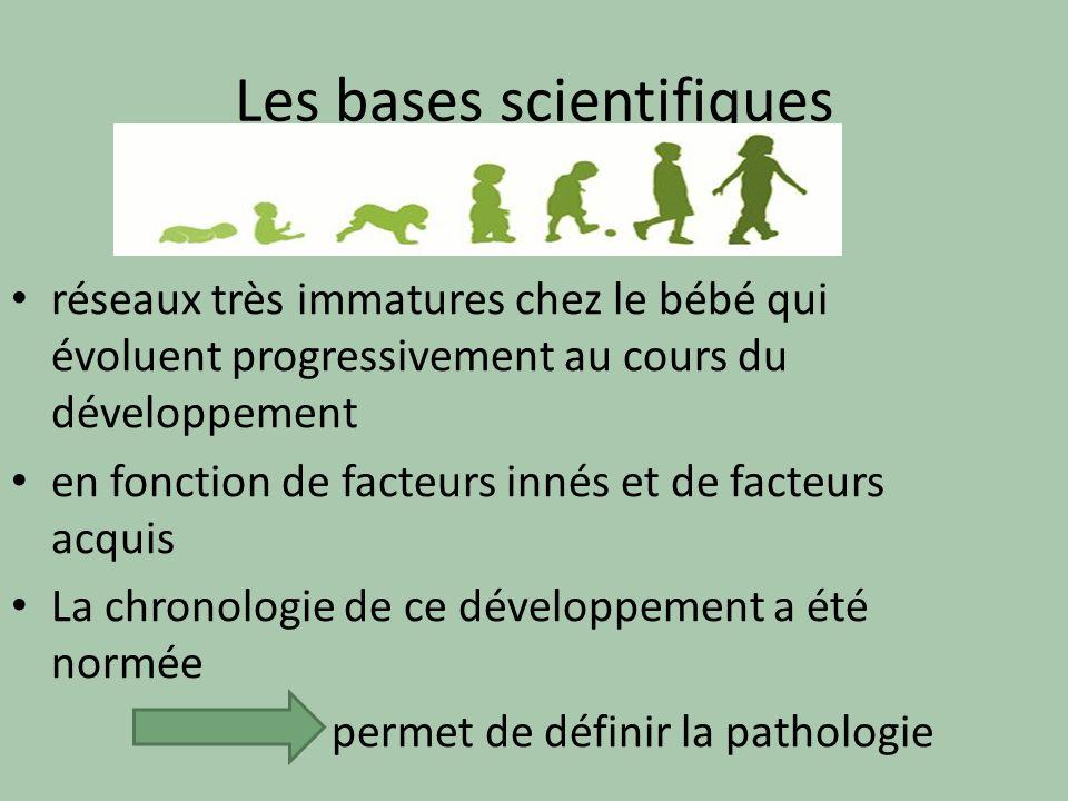 Les bases scientifiques réseaux très immatures chez le bébé qui évoluent progressivement au cours du développement en fonction de facteurs innés et de facteurs acquis La chronologie de ce développement a été normée permet de définir la pathologie