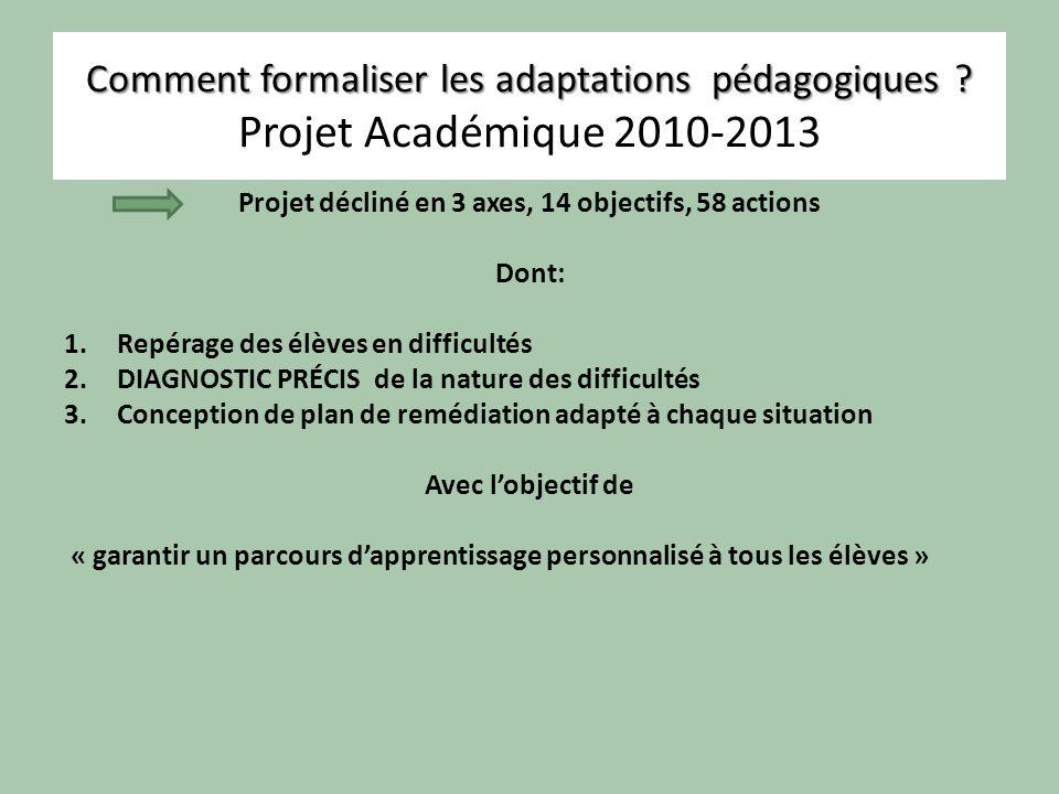 Comment formaliser les adaptations pédagogiques ? Comment formaliser les adaptations pédagogiques ? Projet Académique 2010-2013 Projet décliné en 3 ax