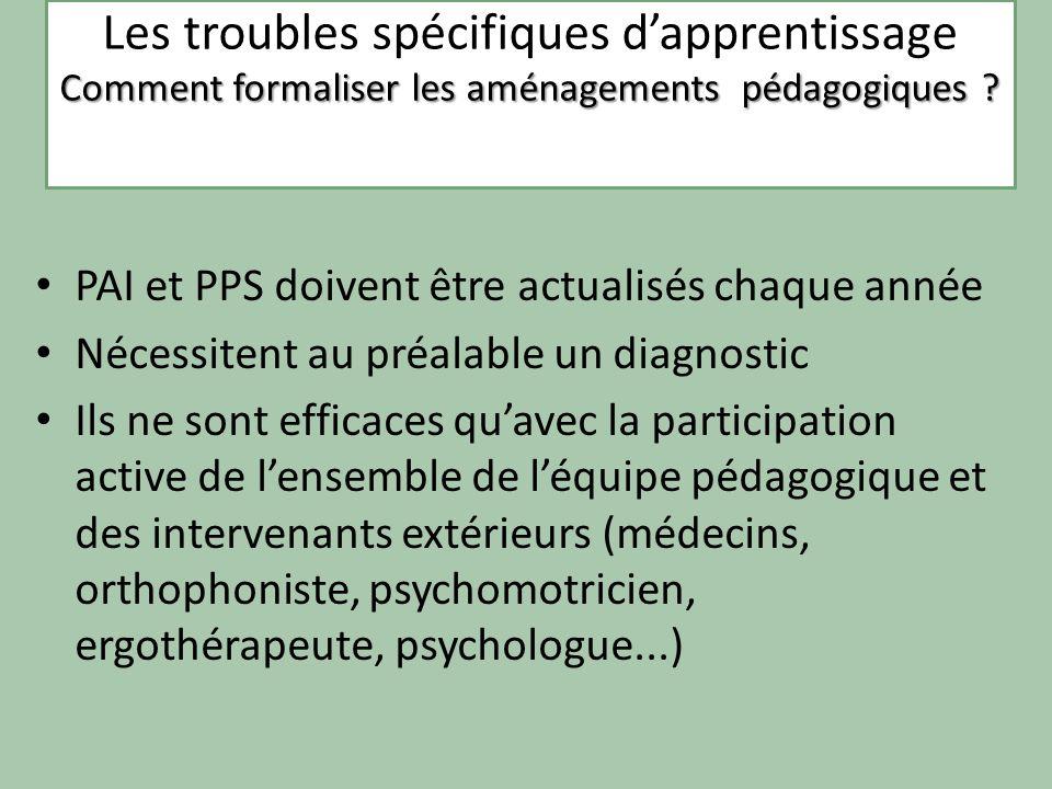 Les troubles spécifiques dapprentissage La dyslexie PAI et PPS doivent être actualisés chaque année Nécessitent au préalable un diagnostic Ils ne sont