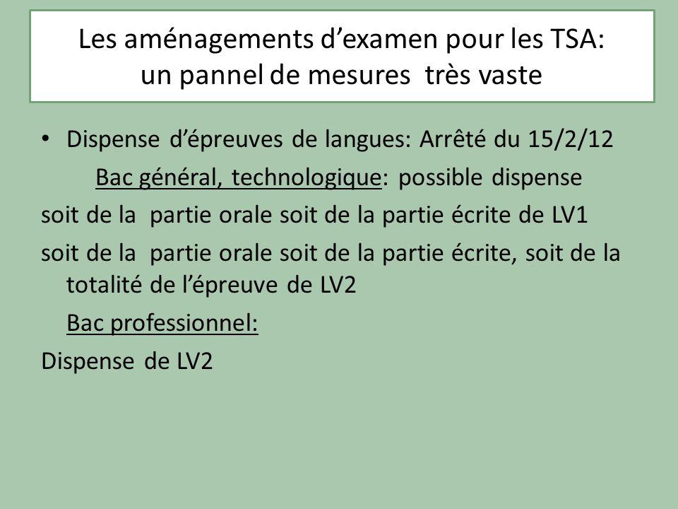 Les aménagements dexamen pour les élèves porteurs de TSA: un pannel très vaste Dispense dépreuves de langues: Arrêté du 15/2/12 Bac général, technologique: possible dispense soit de la partie orale soit de la partie écrite de LV1 soit de la partie orale soit de la partie écrite, soit de la totalité de lépreuve de LV2 Bac professionnel: Dispense de LV2 Les aménagements dexamen pour les TSA: un pannel de mesures très vaste