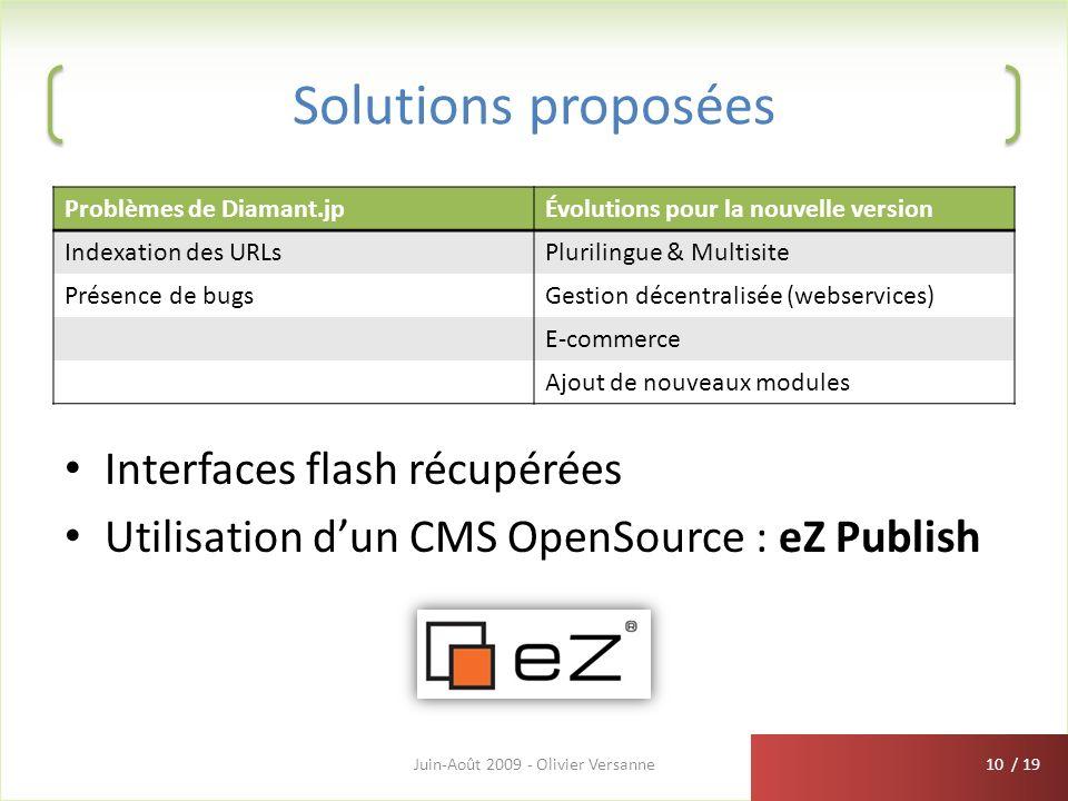 / 19 Solutions proposées Interfaces flash récupérées Utilisation dun CMS OpenSource : eZ Publish Juin-Août 2009 - Olivier Versanne10 Problèmes de Diam