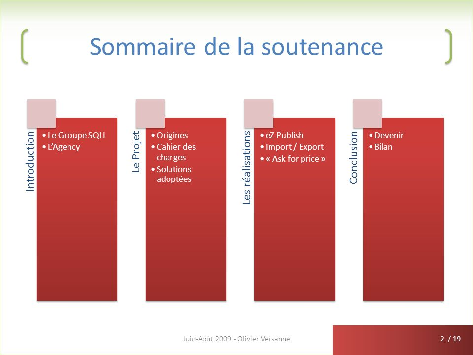 / 19 Sommaire de la soutenance Introduction Le Groupe SQLI LAgency Le Projet Origines Cahier des charges Solutions adoptées Les réalisations eZ Publish Import / Export « Ask for price » Conclusion Devenir Bilan 2Juin-Août 2009 - Olivier Versanne
