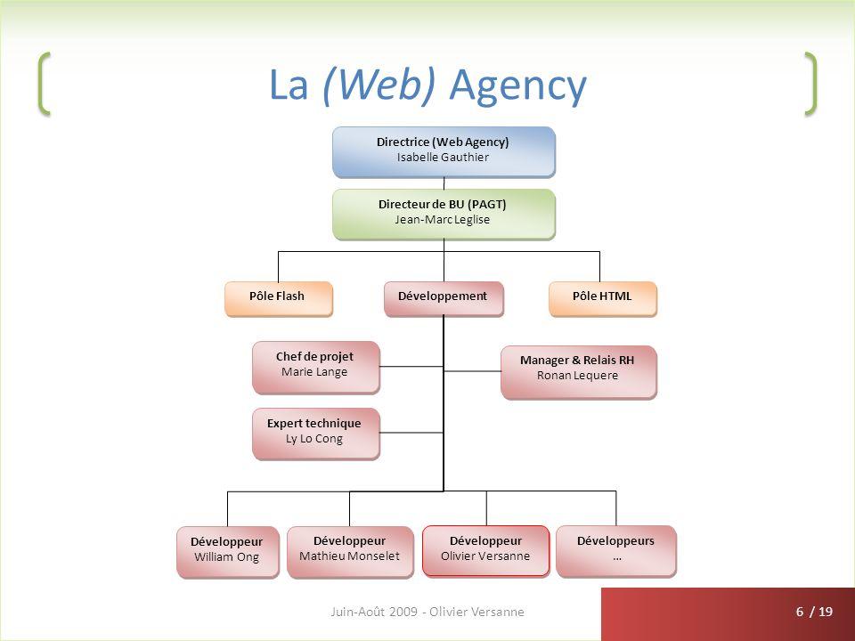 / 19 La (Web) Agency Juin-Août 2009 - Olivier Versanne6 Pôle Flash Pôle HTML Développement Chef de projet Marie Lange Expert technique Ly Lo Cong Déve