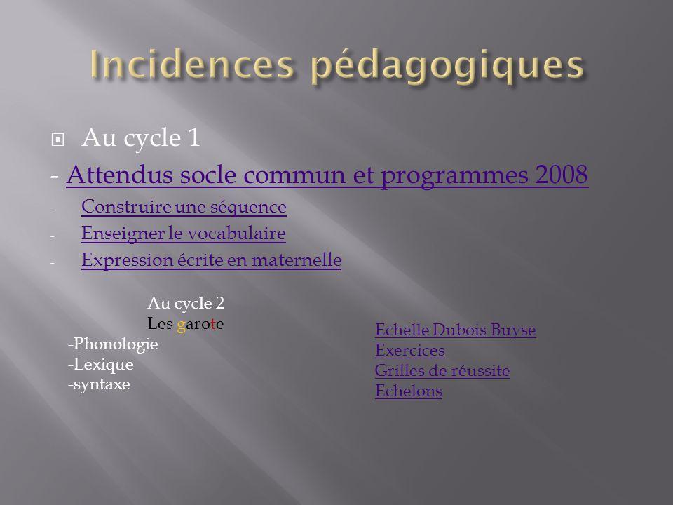 Au cycle 1 - Attendus socle commun et programmes 2008Attendus socle commun et programmes 2008 - Construire une séquence Construire une séquence - Ense