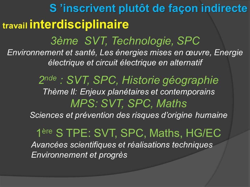 S inscrivent plutôt de façon indirecte travail interdisciplinaire 2 nde : SVT, SPC, Historie géographie Thème II: Enjeux planétaires et contemporains