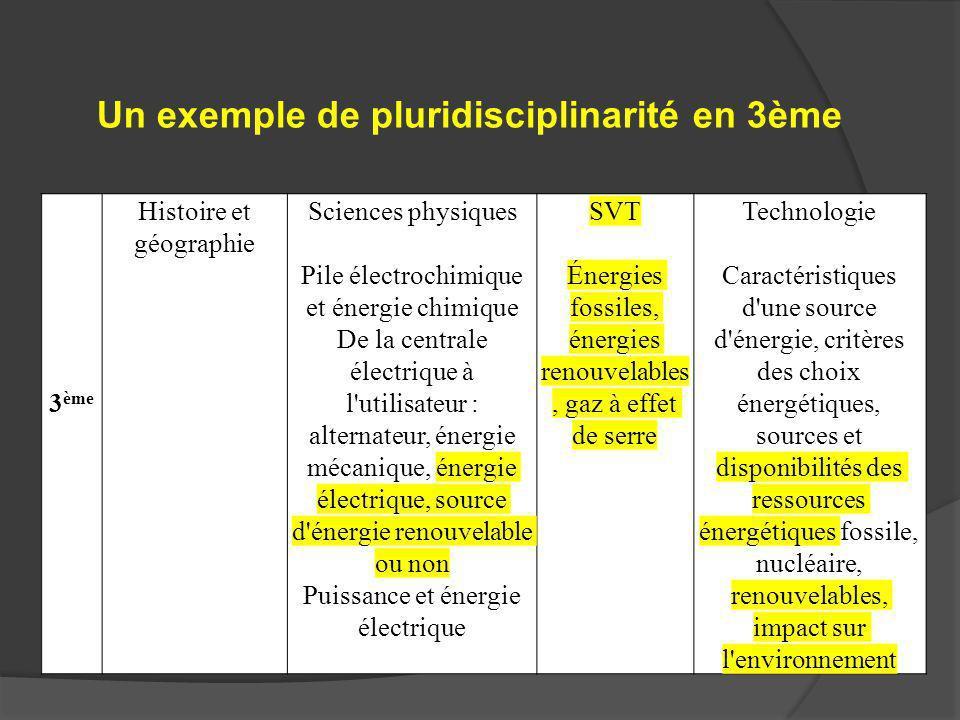 3 ème Histoire et géographie Sciences physiques Pile électrochimique et énergie chimique De la centrale électrique à l'utilisateur : alternateur, éner