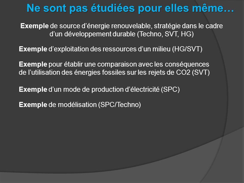 Ne sont pas étudiées pour elles même… Exemple de source dénergie renouvelable, stratégie dans le cadre dun développement durable (Techno, SVT, HG) Exe