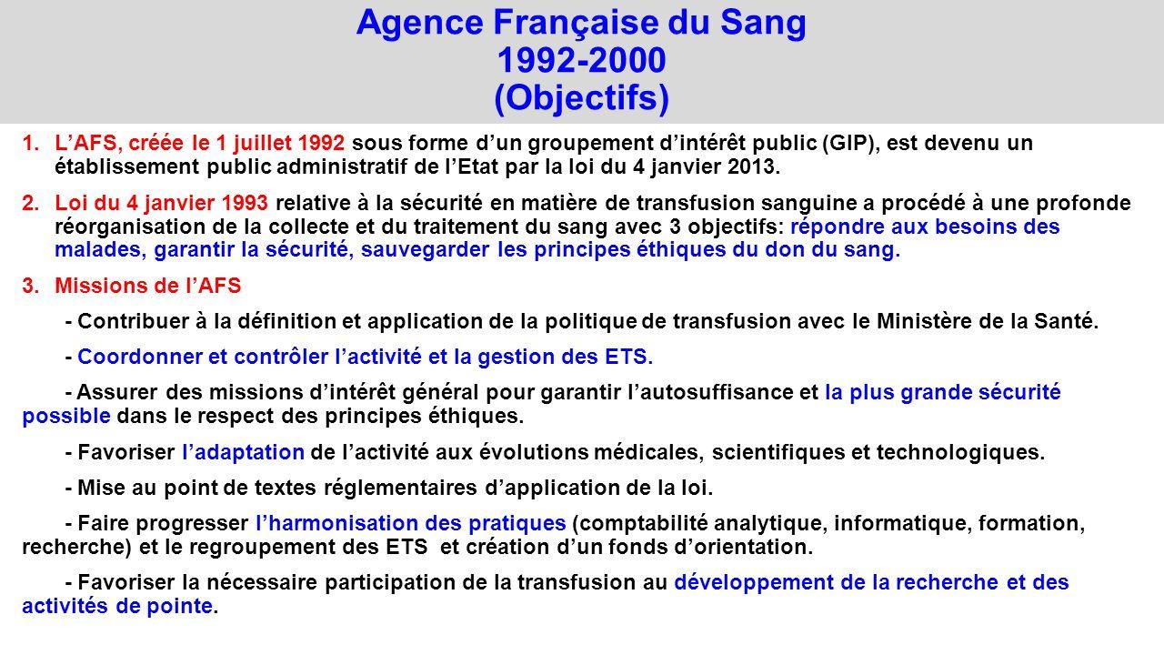 Agence Française du Sang 1992-2000 (Objectifs) 1.LAFS, créée le 1 juillet 1992 sous forme dun groupement dintérêt public (GIP), est devenu un établiss