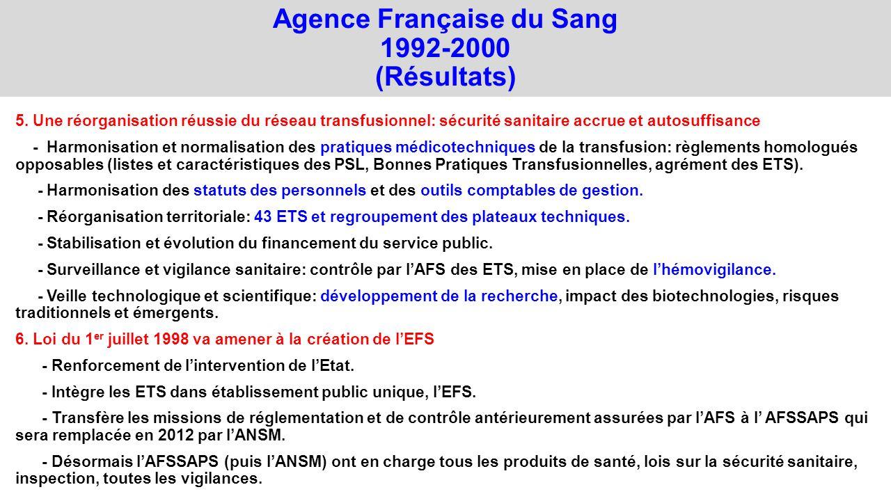 Agence Française du Sang 1992-2000 (Résultats) 5. Une réorganisation réussie du réseau transfusionnel: sécurité sanitaire accrue et autosuffisance - H