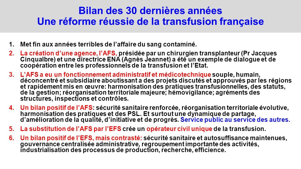 Bilan des 30 dernières années Une réforme réussie de la transfusion française 1.Met fin aux années terribles de laffaire du sang contaminé. 2.La créat