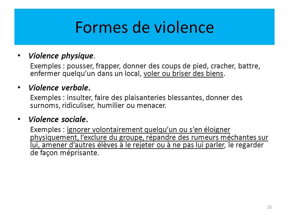 16 Formes de violence Violence physique.