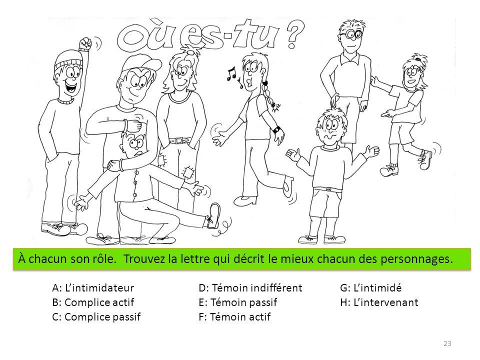 23 A: Lintimidateur D: Témoin indifférent G: Lintimidé B: Complice actif E: Témoin passif H: Lintervenant C: Complice passif F: Témoin actif À chacun son rôle.