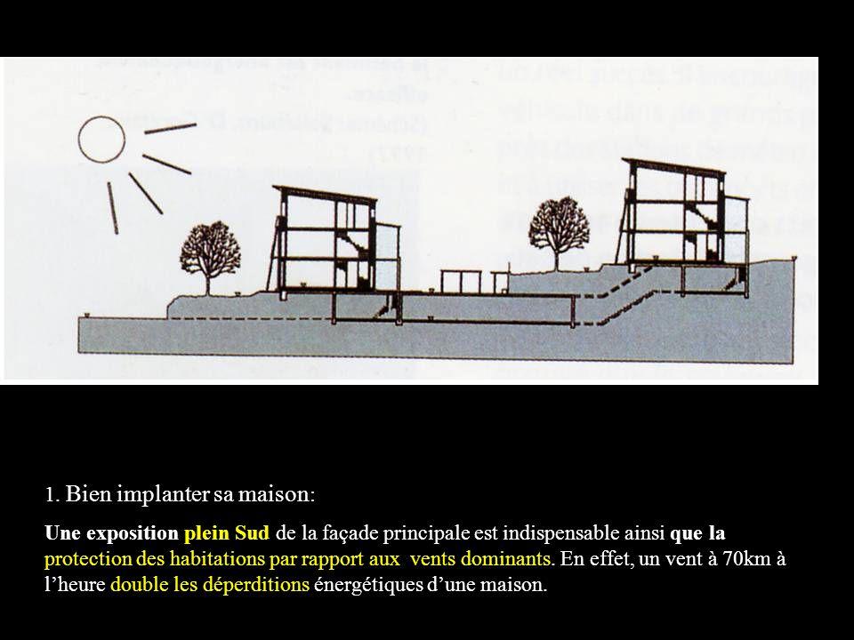 Les caractéristiques bioclimatiques 1.