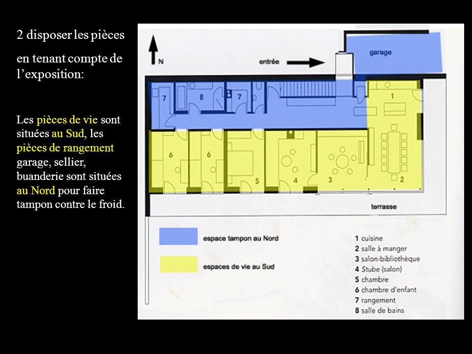 2 disposer les pièces en tenant compte de lexposition: Les pièces de vie sont situées au Sud, les pièces de rangement garage, sellier, buanderie sont situées au Nord pour faire tampon contre le froid.