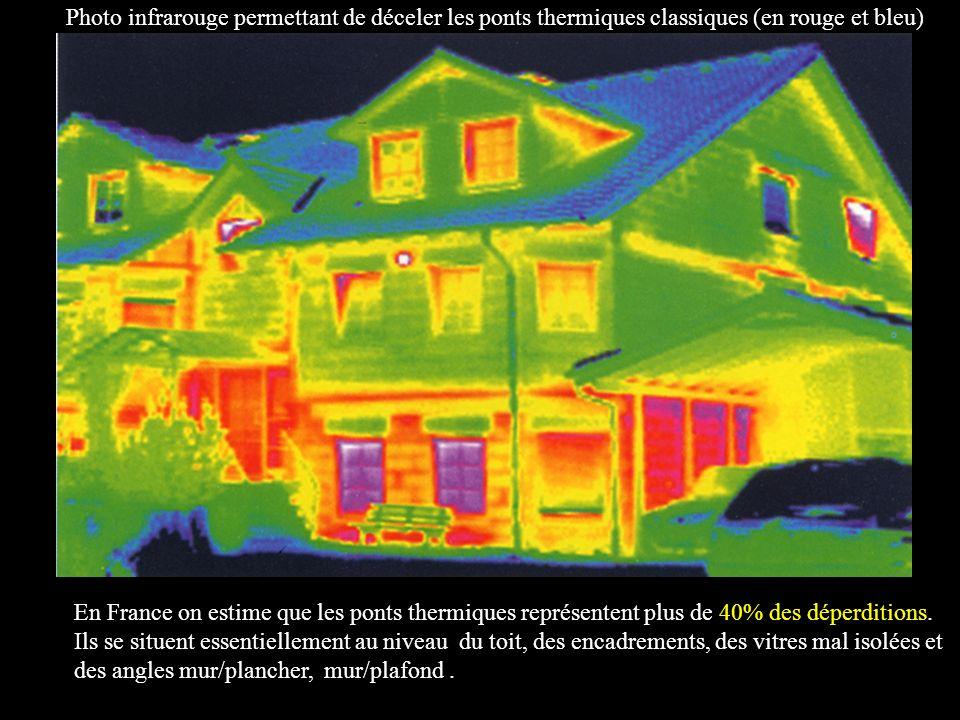 En France on estime que les ponts thermiques représentent plus de 40% des déperditions.