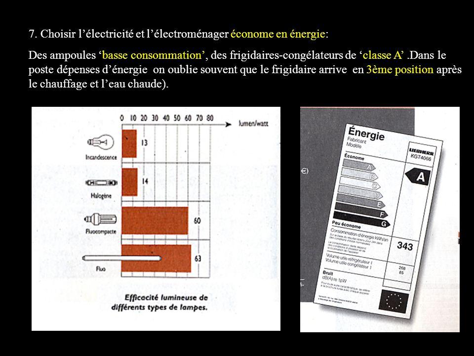 7. Choisir lélectricité et lélectroménager économe en énergie: Des ampoules basse consommation, des frigidaires-congélateurs de classe A.Dans le poste