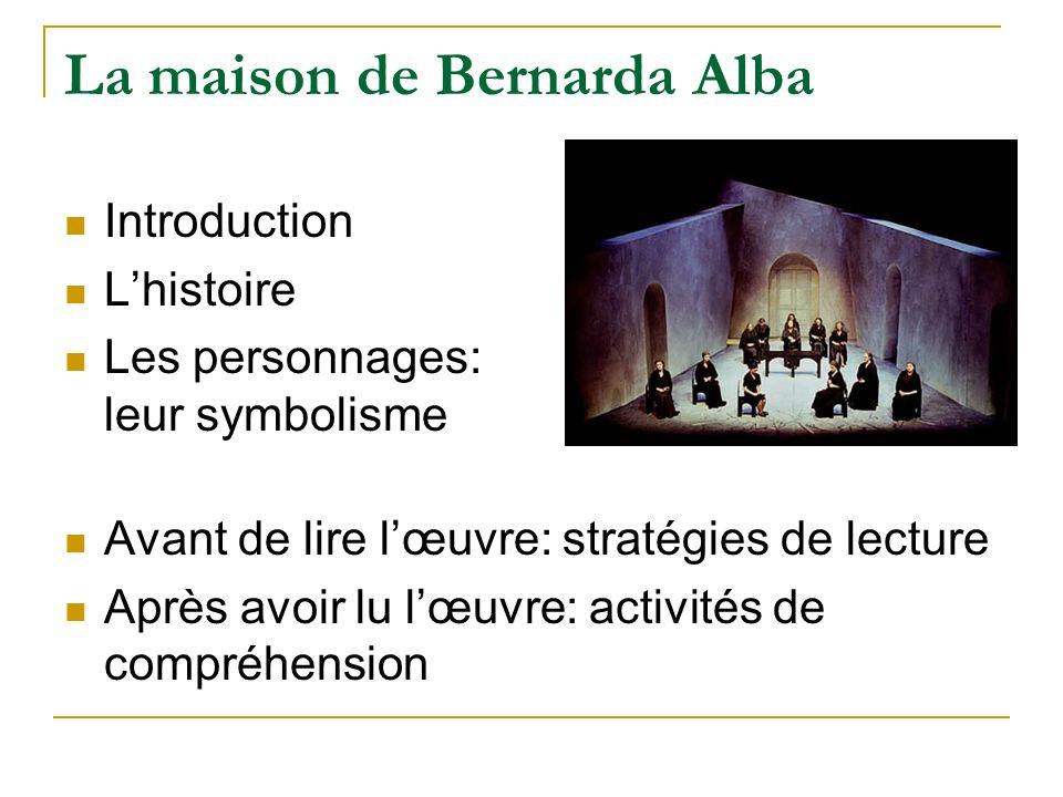 La maison de Bernarda Alba Introduction Lhistoire Les personnages: leur symbolisme Avant de lire lœuvre: stratégies de lecture Après avoir lu lœuvre: