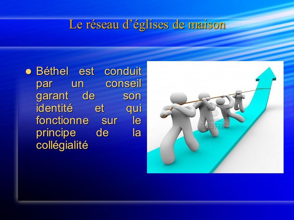 Le réseau déglises de maison Béthel est conduit par un conseil garant de son identité et qui fonctionne sur le principe de la collégialité Béthel est conduit par un conseil garant de son identité et qui fonctionne sur le principe de la collégialité