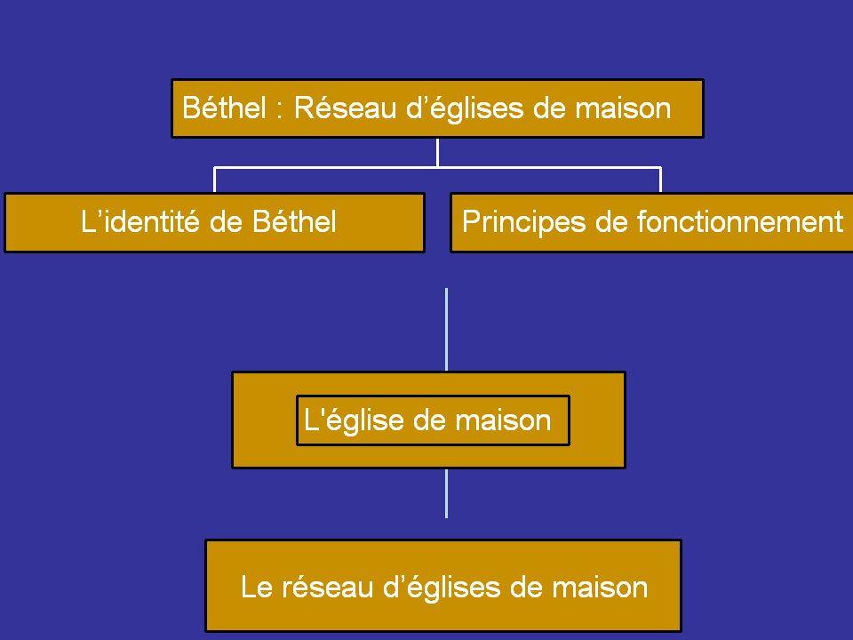 Béthel : Réseau déglises de maison Lidentité de Béthel repose sur son nom : « La Maison de Dieu ».