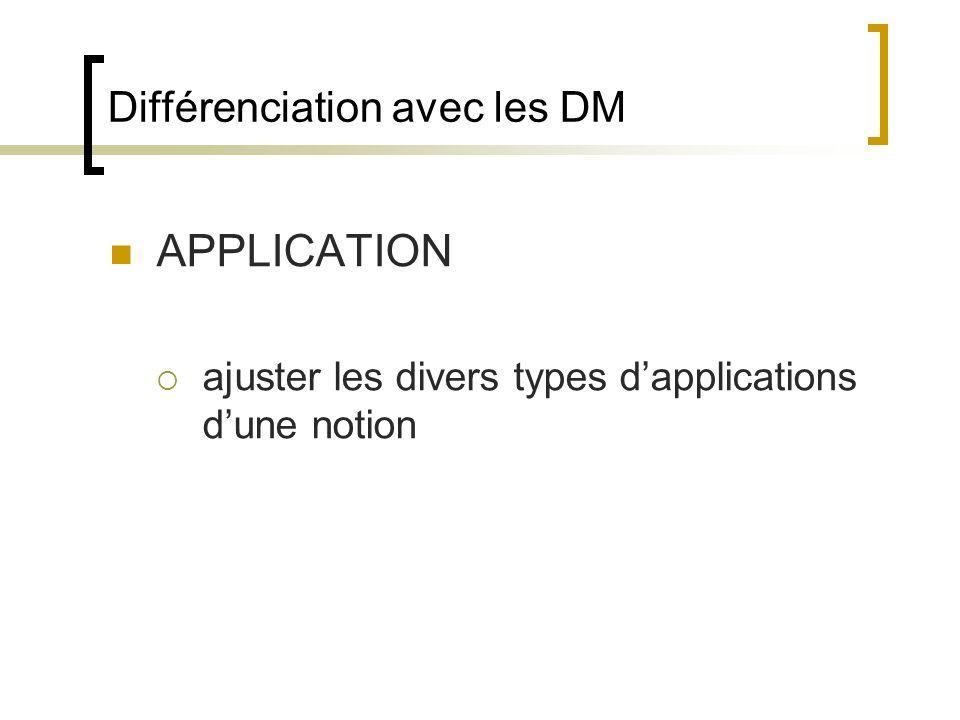 Différenciation avec les DM APPLICATION ajuster les divers types dapplications dune notion