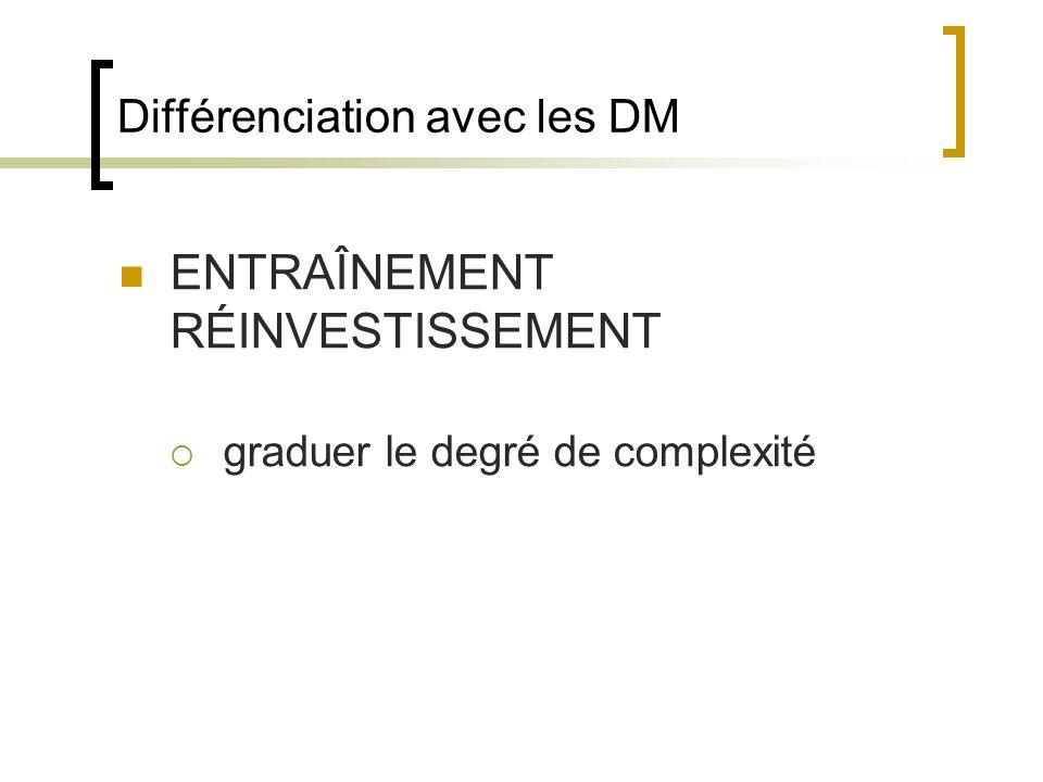 Différenciation avec les DM ENTRAÎNEMENT RÉINVESTISSEMENT graduer le degré de complexité