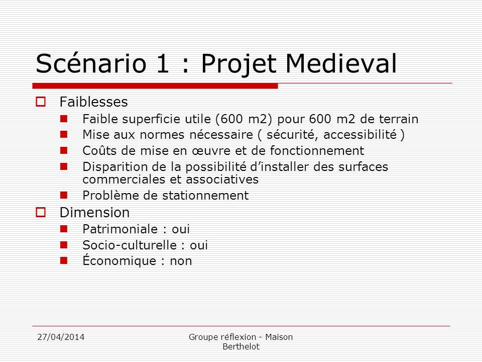 27/04/2014Groupe réflexion - Maison Berthelot Faiblesses Faible superficie utile (600 m2) pour 600 m2 de terrain Mise aux normes nécessaire ( sécurité