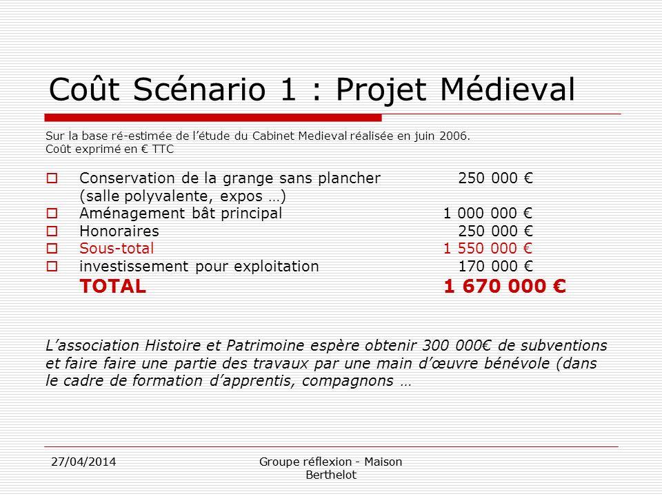 27/04/2014Groupe réflexion - Maison Berthelot 27/04/2014Groupe réflexion - Maison Berthelot Coût Scénario 1 : Projet Médieval Sur la base ré-estimée de létude du Cabinet Medieval réalisée en juin 2006.