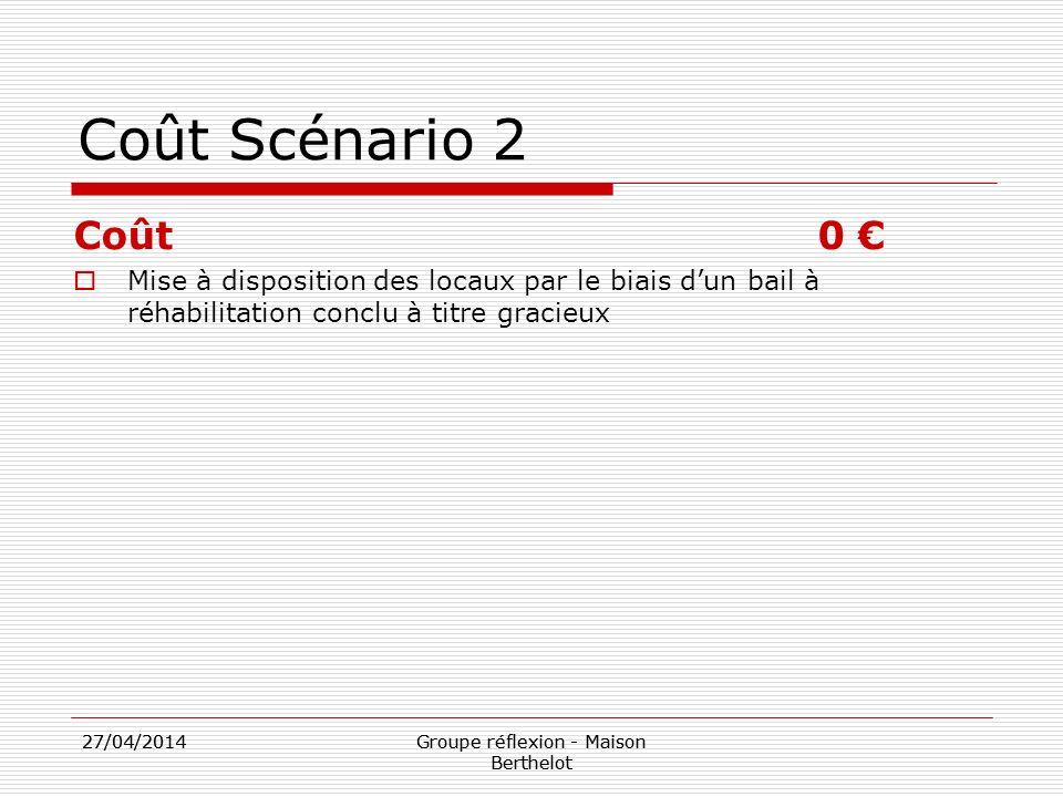 27/04/2014Groupe réflexion - Maison Berthelot 27/04/2014Groupe réflexion - Maison Berthelot Coût Scénario 2 Coût 0 Mise à disposition des locaux par l
