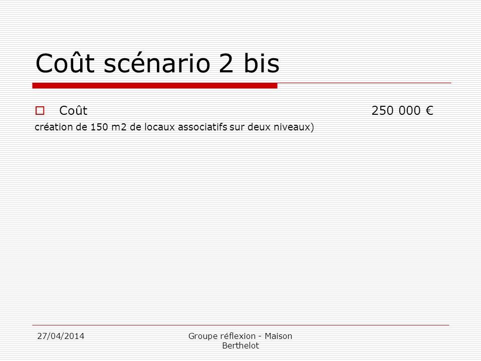 27/04/2014Groupe réflexion - Maison Berthelot Coût scénario 2 bis Coût 250 000 création de 150 m2 de locaux associatifs sur deux niveaux)