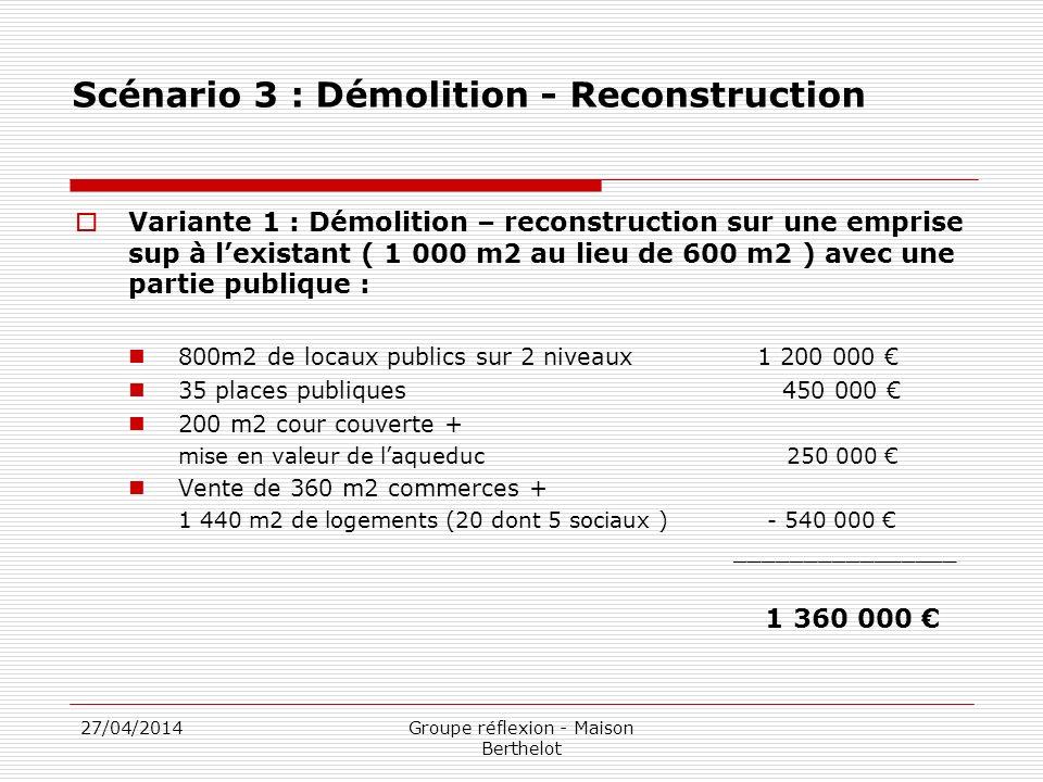 27/04/2014Groupe réflexion - Maison Berthelot Scénario 3 : Démolition - Reconstruction Variante 1 : Démolition – reconstruction sur une emprise sup à lexistant ( 1 000 m2 au lieu de 600 m2 ) avec une partie publique : 800m2 de locaux publics sur 2 niveaux 1 200 000 35 places publiques 450 000 200 m2 cour couverte + mise en valeur de laqueduc 250 000 Vente de 360 m2 commerces + 1 440 m2 de logements (20 dont 5 sociaux ) - 540 000 ________________ 1 360 000