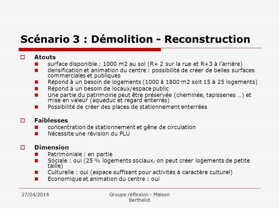 27/04/2014Groupe réflexion - Maison Berthelot Atouts surface disponible : 1000 m2 au sol (R+ 2 sur la rue et R+3 à larrière) densification et animatio