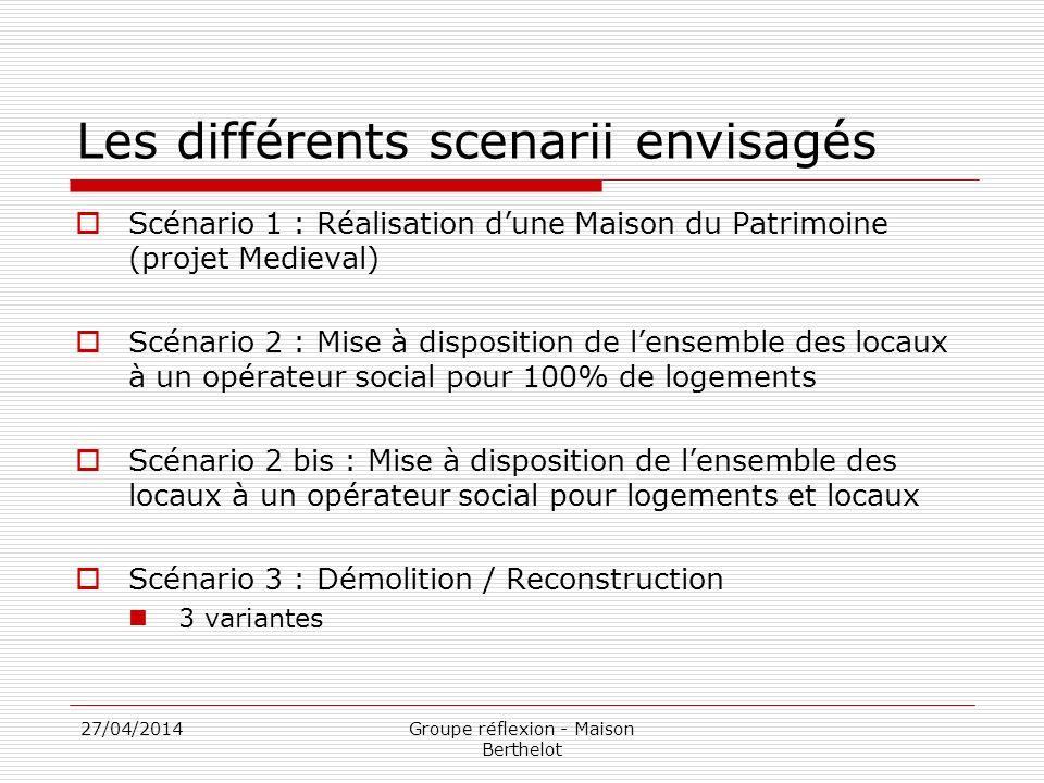 27/04/2014Groupe réflexion - Maison Berthelot Les différents scenarii envisagés Scénario 1 : Réalisation dune Maison du Patrimoine (projet Medieval) S