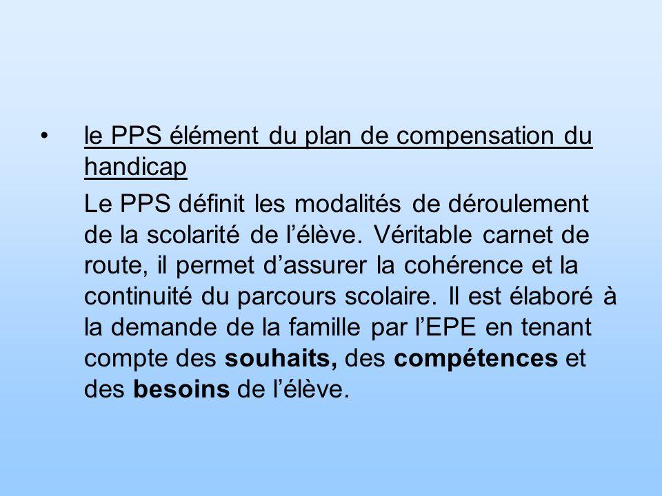 le PPS élément du plan de compensation du handicap Le PPS définit les modalités de déroulement de la scolarité de lélève.
