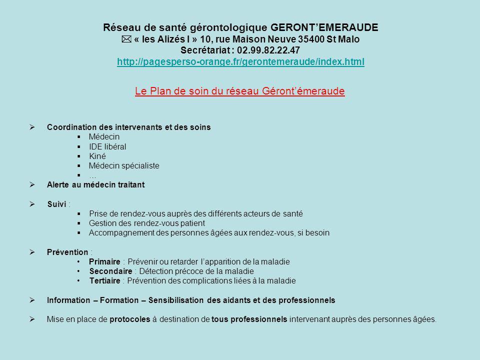 Réseau de santé gérontologique GERONTEMERAUDE « les Alizés I » 10, rue Maison Neuve 35400 St Malo Secrétariat : 02.99.82.22.47 http://pagesperso-orange.fr/gerontemeraude/index.html http://pagesperso-orange.fr/gerontemeraude/index.html Le Plan de soin du réseau Gérontémeraude Coordination des intervenants et des soins Médecin IDE libéral Kiné Médecin spécialiste … Alerte au médecin traitant Suivi : Prise de rendez-vous auprès des différents acteurs de santé Gestion des rendez-vous patient Accompagnement des personnes âgées aux rendez-vous, si besoin Prévention : Primaire : Prévenir ou retarder lapparition de la maladie Secondaire : Détection précoce de la maladie Tertiaire : Prévention des complications liées à la maladie Information – Formation – Sensibilisation des aidants et des professionnels Mise en place de protocoles à destination de tous professionnels intervenant auprès des personnes âgées.
