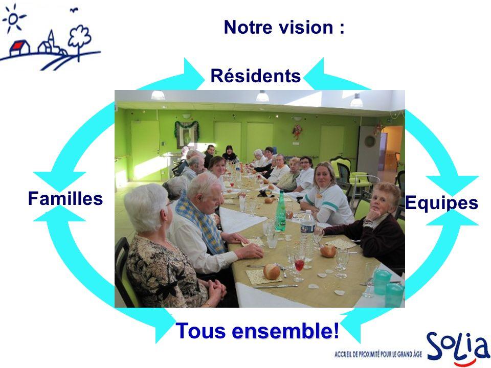 Notre vision : Familles Equipes Résidents ensemble Tous ensemble!