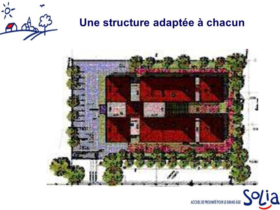 2 Unités de Vie Des chambres individuelles Jardin et Patio