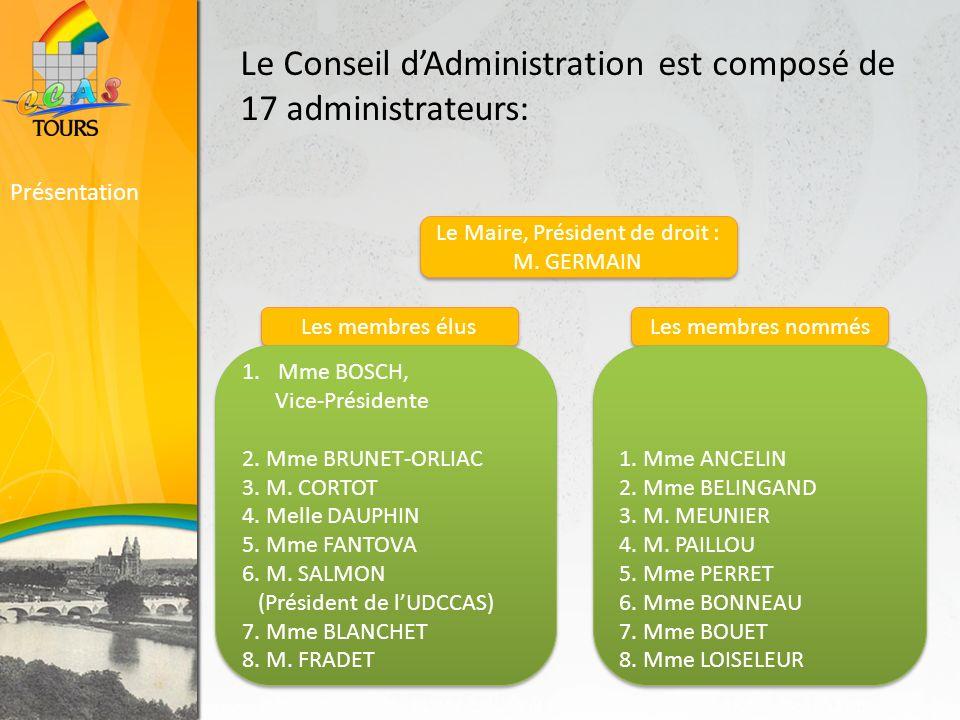 Le Conseil dAdministration est composé de 17 administrateurs: Présentation Les membres élus Les membres nommés Le Maire, Président de droit : M.