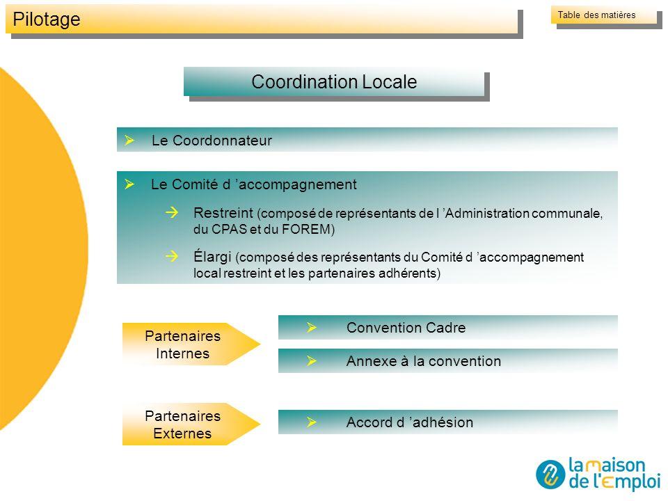Pilotage Le Coordonnateur Le Comité d accompagnement Restreint (composé de représentants de l Administration communale, du CPAS et du FOREM) Élargi (c