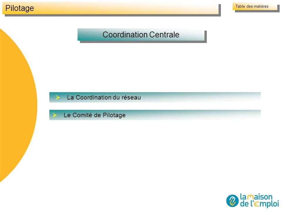 Pilotage La Coordination du réseau Le Comité de Pilotage Coordination Centrale Table des matières
