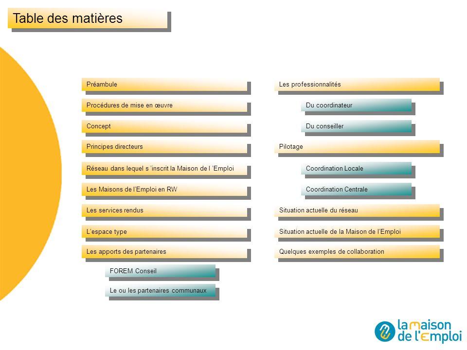 Préambule Procédures de mise en œuvre Concept Principes directeurs Table des matières Réseau dans lequel s inscrit la Maison de l Emploi Les Maisons d