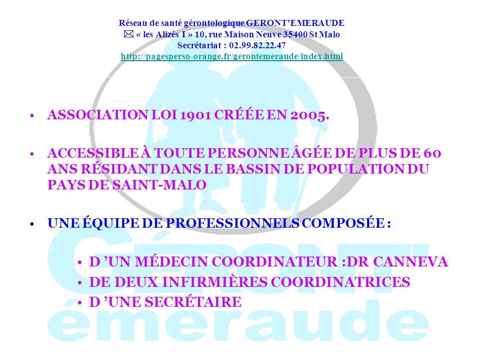 Réseau de santé gérontologique GERONTEMERAUDE « les Alizés I » 10, rue Maison Neuve 35400 St Malo Secrétariat : 02.99.82.22.47 http://pagesperso-orange.fr/gerontemeraude/index.html http://pagesperso-orange.fr/gerontemeraude/index.html LES MISSIONS DU RÉSEAU Évaluation précoce de létat de santé : fonctions cognitives, (un tiers des démences ne sont pas diagnostiquées), nutrition, facteurs de risque liés aux chutes… dans le but dALERTER le médecin traitant Coordination et suivi du plan de soin Anticipation des situations à risque LIMITER LES HOSPITALISATIONS INAPPROPRIÉES Accompagnemen t des patients à domicile après une hospitalisation avec mise en place dune action coordonnée des différents acteurs de Santé.