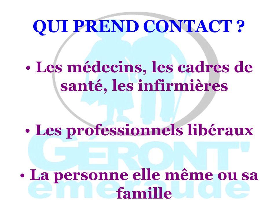 QUI PREND CONTACT ? Les médecins, les cadres de santé, les infirmières Les professionnels libéraux La personne elle même ou sa famille