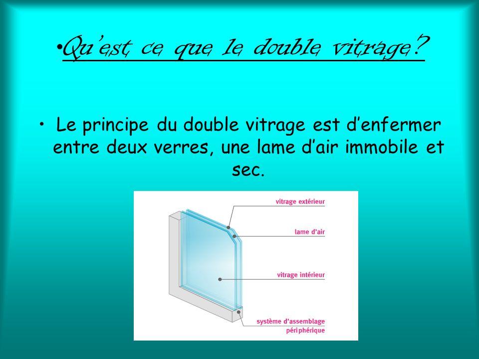 Quest ce que le double vitrage? Le principe du double vitrage est denfermer entre deux verres, une lame dair immobile et sec.