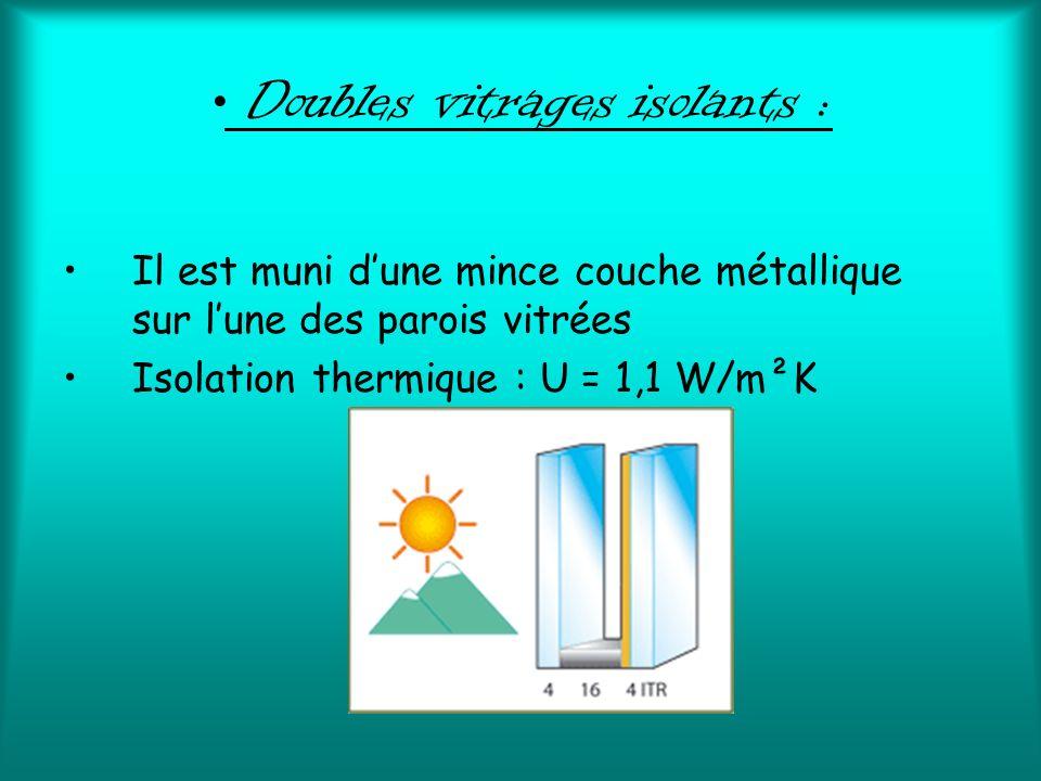 Doubles vitrages isolants : Il est muni dune mince couche métallique sur lune des parois vitrées Isolation thermique : U = 1,1 W/m²K