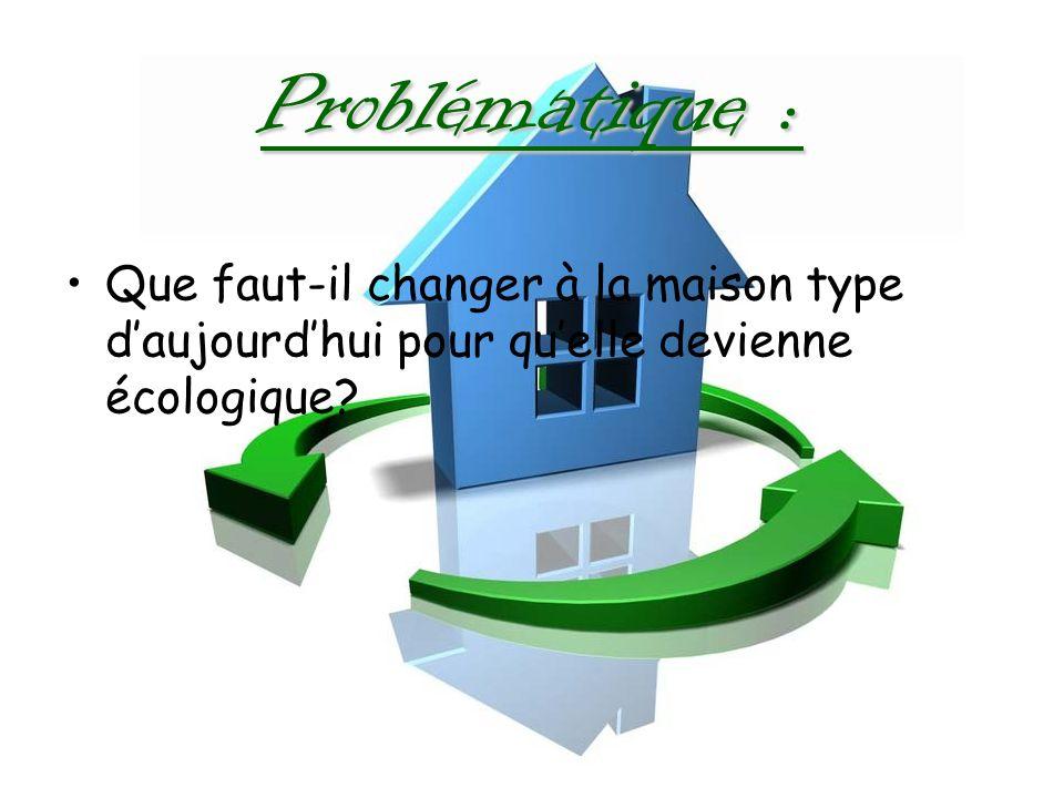 Problématique : Que faut-il changer à la maison type daujourdhui pour quelle devienne écologique?