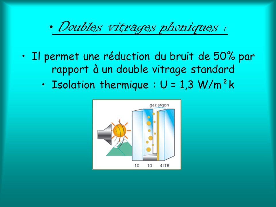 Doubles vitrages phoniques : Il permet une réduction du bruit de 50% par rapport à un double vitrage standard Isolation thermique : U = 1,3 W/m²k