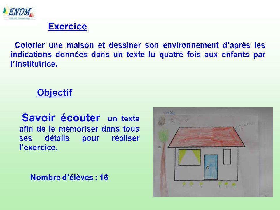 Colorier une maison et dessiner son environnement daprès les indications données dans un texte lu quatre fois aux enfants par linstitutrice. Exercice