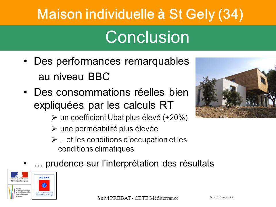 6 octobre 2011 Suivi PREBAT - CETE Méditerranée Conclusion Des performances remarquables au niveau BBC Des consommations réelles bien expliquées par l