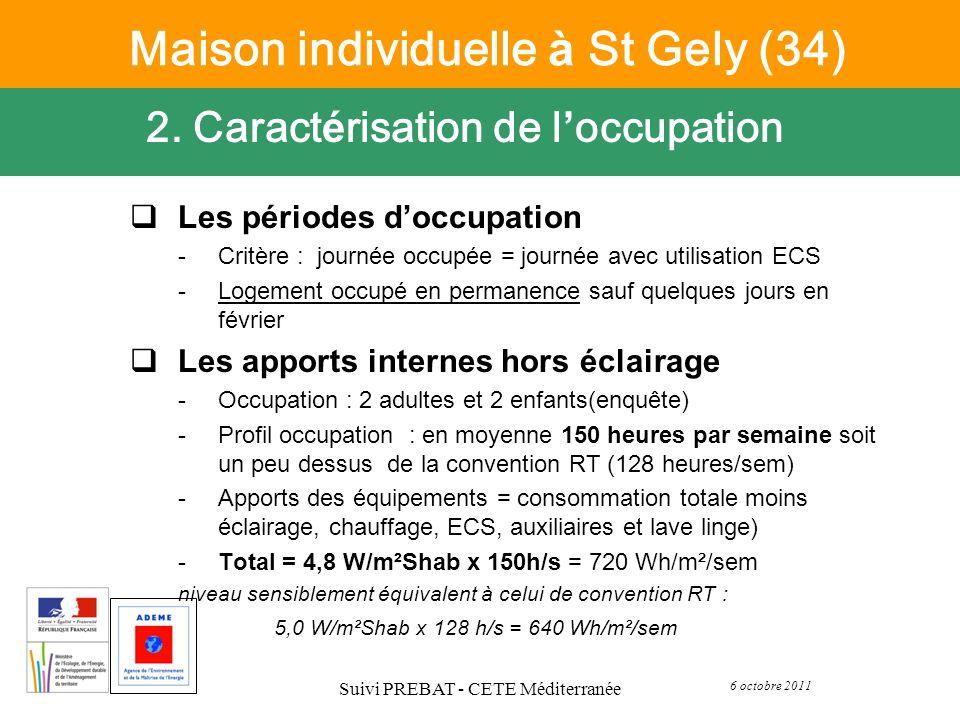 6 octobre 2011 Suivi PREBAT - CETE Méditerranée Les périodes doccupation -Critère : journée occupée = journée avec utilisation ECS -Logement occupé en