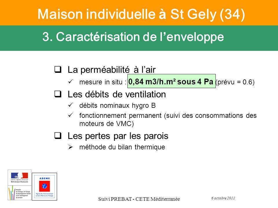 6 octobre 2011 Suivi PREBAT - CETE Méditerranée La perméabilité à lair mesure in situ : 0,84 m3/h.m² sous 4 Pa (prévu = 0.6) Les débits de ventilation